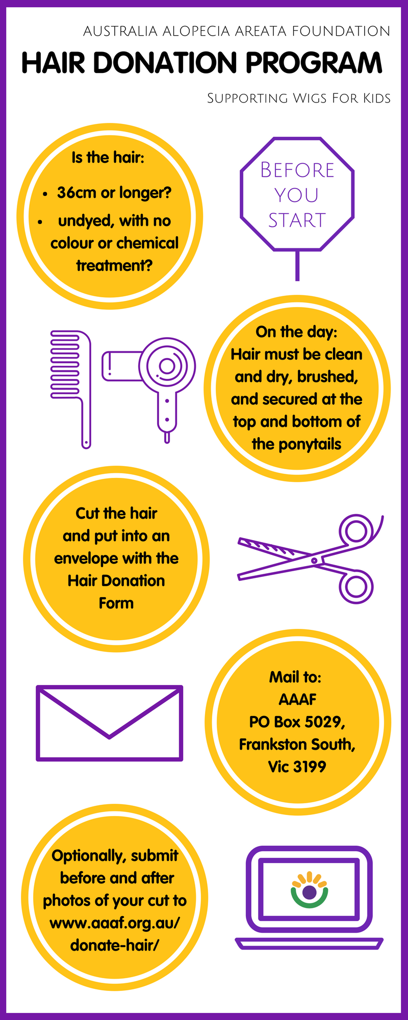 donate hair infographic